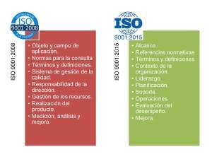 Modificación de campitulos con la nueva norma ISO 9001:2015
